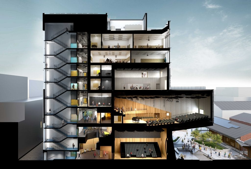 Artist's impression of The Ian Potter Southbank Centre, cross-section, courtesy of John Wardle Architects.